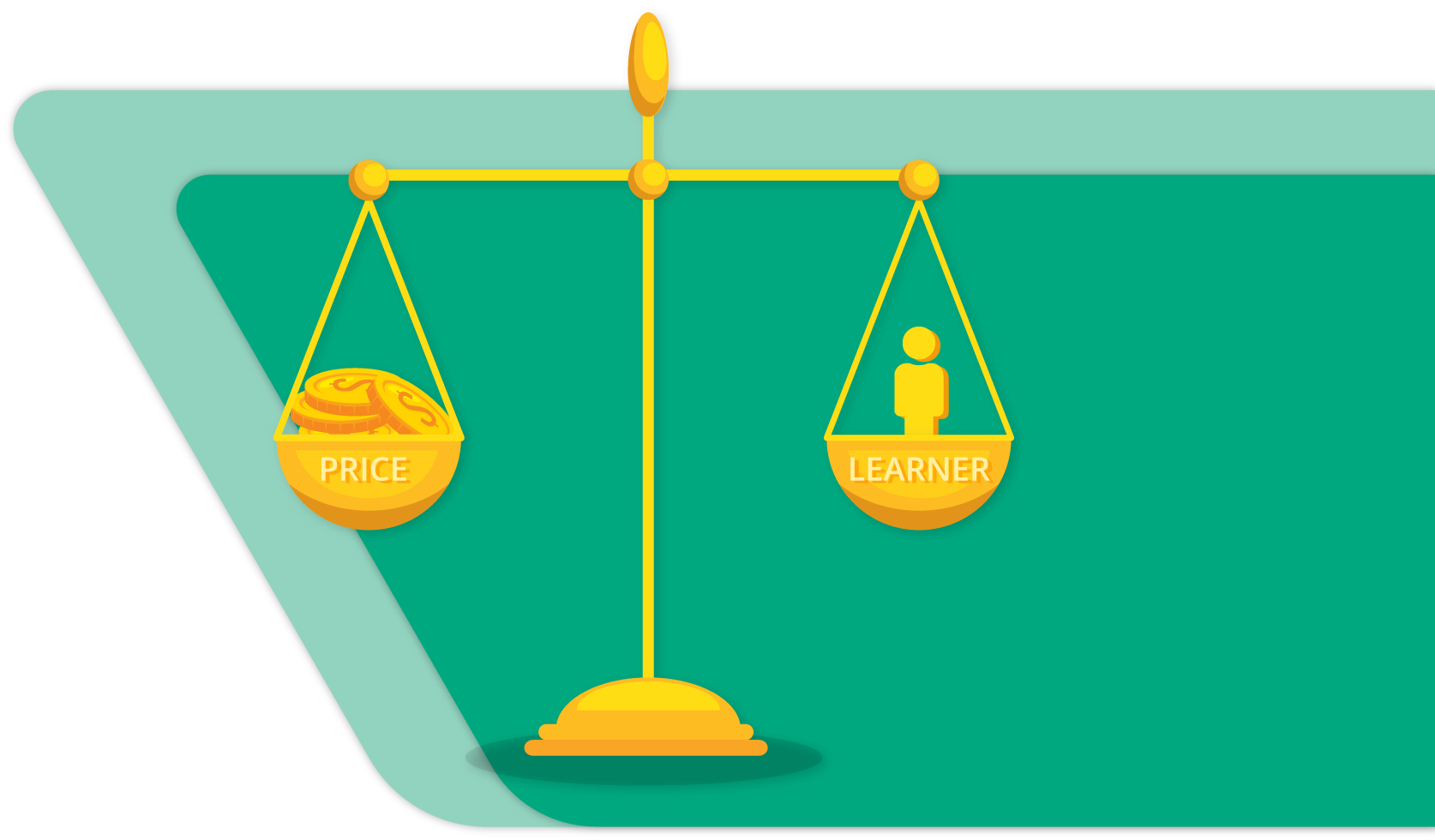 balancing price and value per learner