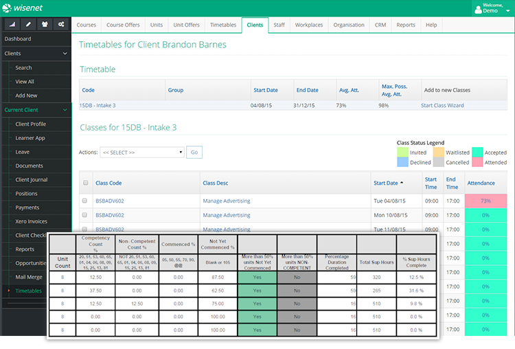 Wisenet Programs & Enrolments Features - Progression Tracking